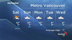 Play video: B.C. evening weather forecast: Dec. 4