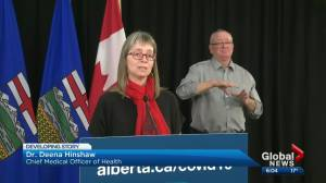 Alberta adds 358 COVID-19 cases since Friday