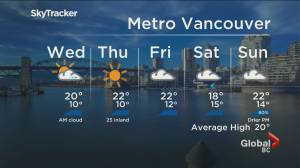 B.C. evening weather forecast: August 31 (01:42)