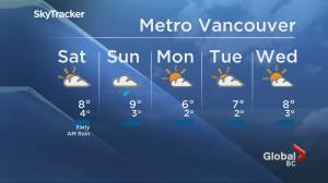 B.C. evening weather forecast: Feb 21