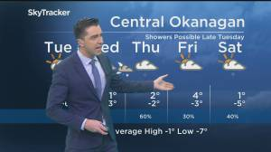 Kelowna Weather Forecast: December 9
