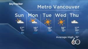 B.C. evening weather forecast: October 3 (02:48)