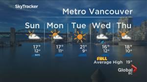 B.C. evening weather forecast: September 18 (02:16)