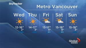 B.C. evening weather forecast: April 7
