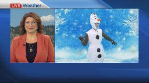 Kelowna Weather Forecast: October 31