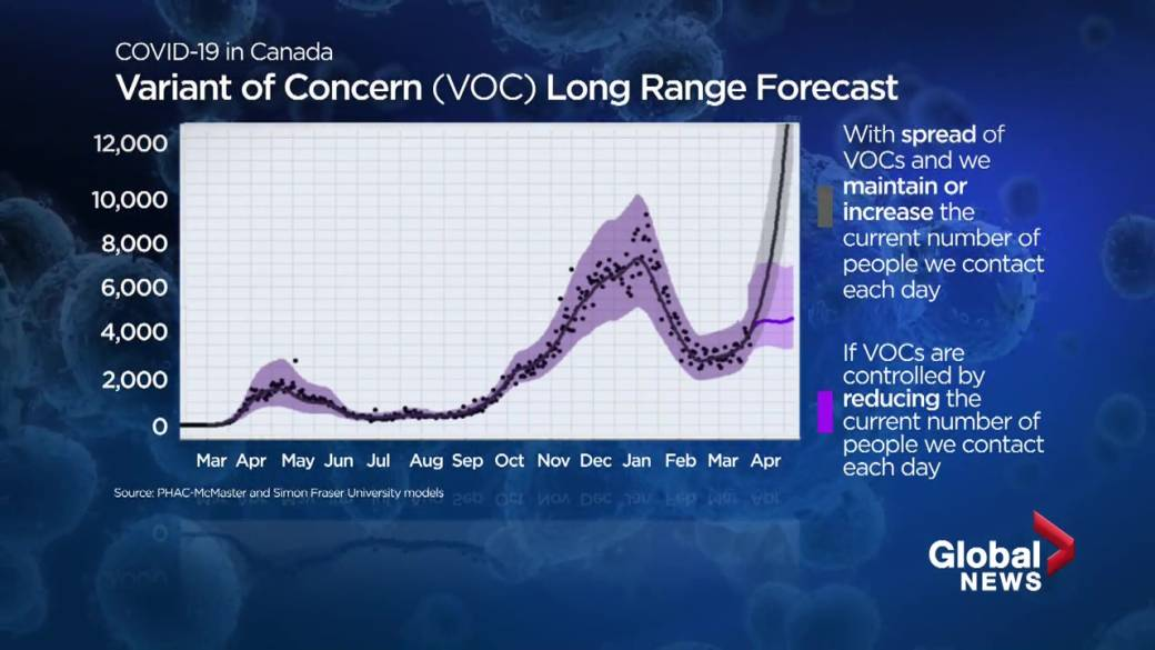 Click to play video: 'Variants Could Make Wave Three Worst Yet: New COVID-19 Modeling'