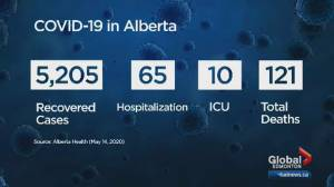 Alberta health COVID-19 update for May 14