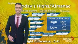 Kelowna Weather Forecast: September 19