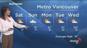 B.C. evening weather forecast: March 12 (01:11)