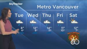 B.C. evening weather forecast: Oct 26, (01:52)