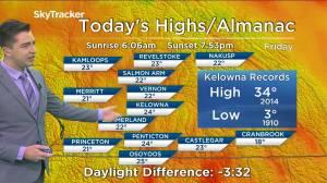 Kelowna Weather Forecast: August 27 (03:52)