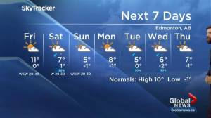 Edmonton weather forecast: Oct. 17