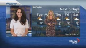 Global News Morning weather forecast: October 6, 2020