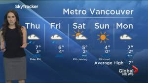 B.C. evening weather forecast: Feb 5