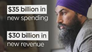 Conservatives and NDP release cost of their platforms