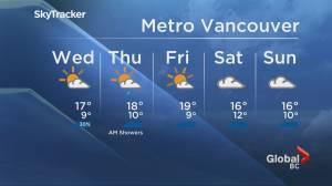 B.C. evening weather forecast: June 2