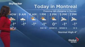 Global News Morning weather forecast: Tuesday November 19, 2019