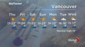 B.C. evening weather forecast: April 14 (02:04)