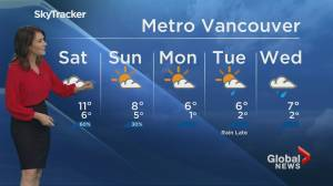 B.C. evening weather forecast: Dec 6,