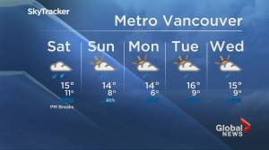 B.C. evening weather forecast: May 1