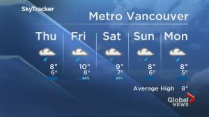 B.C. evening weather forecast: Nov. 18 (01:48)