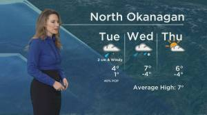 Kelowna Weather Forecast: March 9