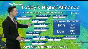 Kelowna Weather Forecast: December 13