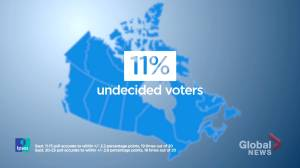 Federal Election 2019: Exclusive Ipsos poll shows 11% of voters remain undecided