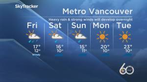 B.C. evening weather forecast: Sept. 24