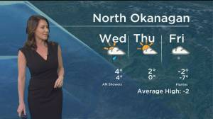Kelowna Weather Forecast: December 31