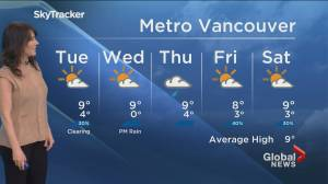 B.C. evening weather forecast: Feb. 22 (01:47)