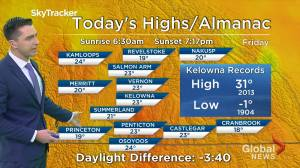 Kelowna Weather Forecast: September 13