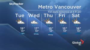 B.C. evening weather forecast: Sept. 21