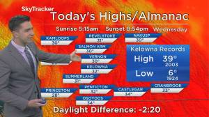 Kelowna Weather Forecast: July 22