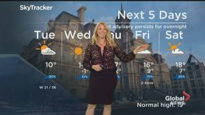 Global News Morning weather forecast: May 12, 2020