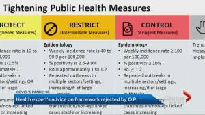 Health experts' advice rejected on Ontario coronavirus framework (02:47)