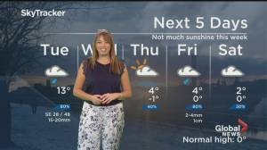 Global News Morning weather forecast: Tuesday, December 1, 2020 (01:43)