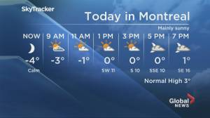Global News Morning weather forecast: Thursday November 21, 2019
