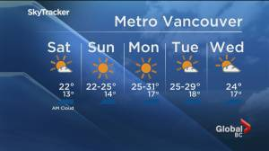 B.C. evening weather forecast: July 24