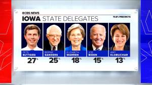 Buttigieg maintains slight lead as Iowa caucuses results continue to filter in