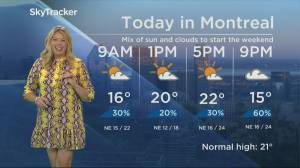 Global News Morning weather forecast: Friday September 6, 2019