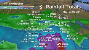 Saskatchewan weather outlook: heavy rain on the way