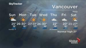 B.C. evening weather forecast: July 31 (02:26)