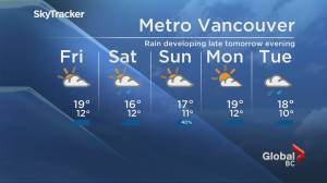 B.C. evening weather forecast: June 4