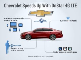 Chevrolet Speeds Up With OnStar 4G LTE