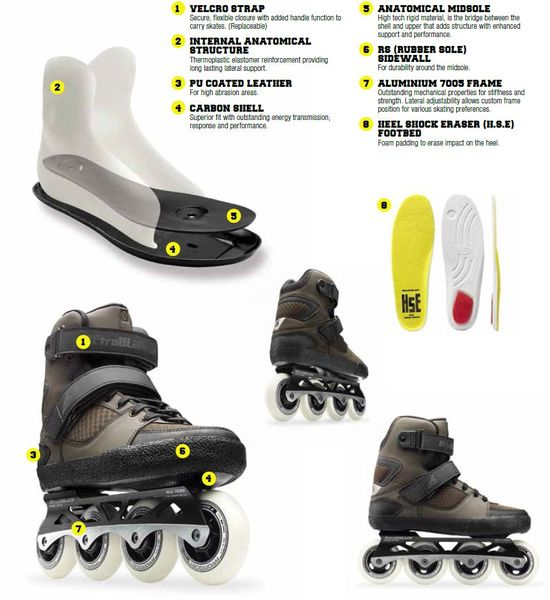 rollerblade spare parts uk motorview co