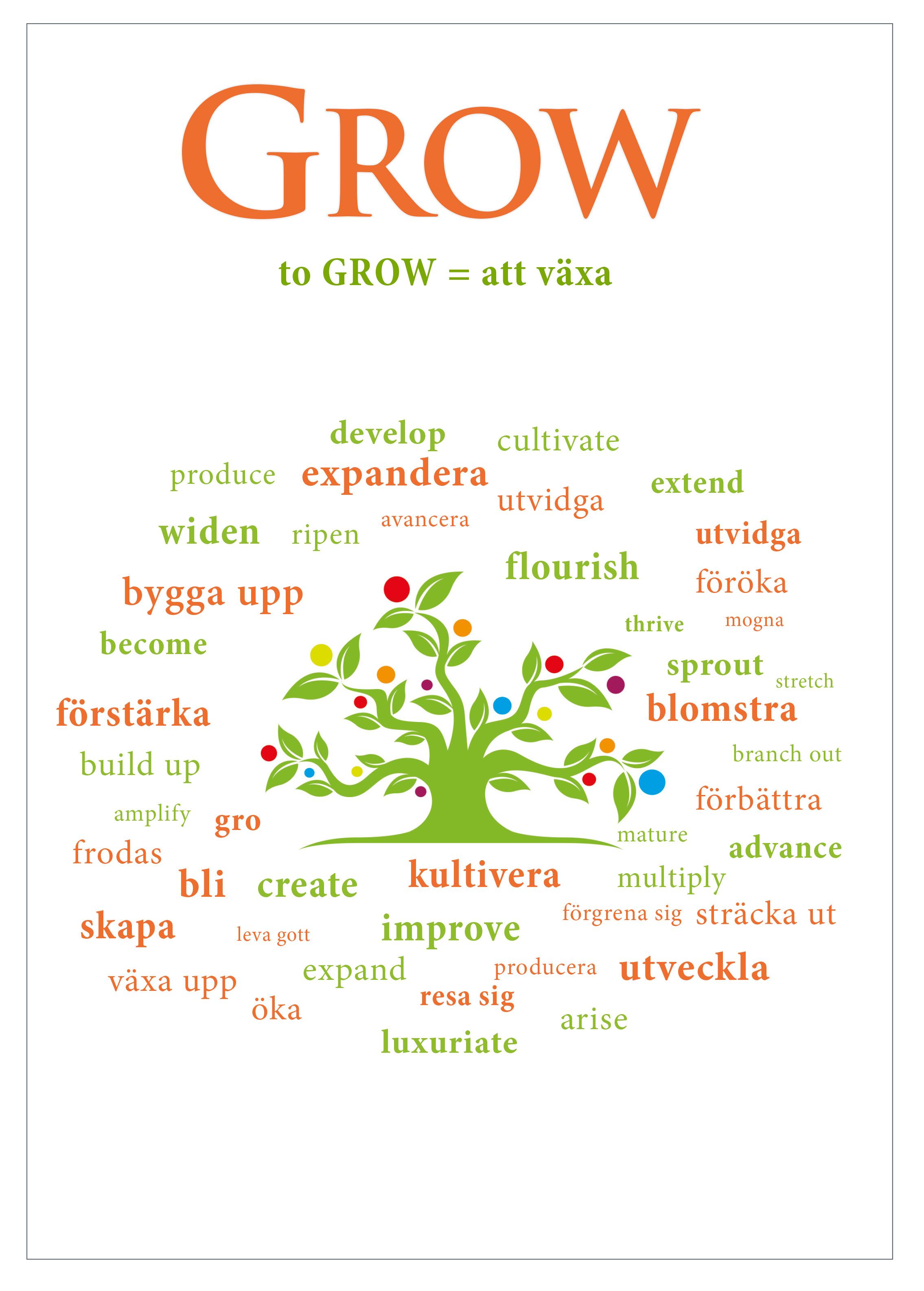 GROW magazine, nättidningen för professionella coacher och personlig utveckling