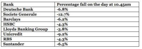 Bank falls