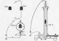 مخترعان اصلی لامپ الکتریکی چه کسانی بودند؟