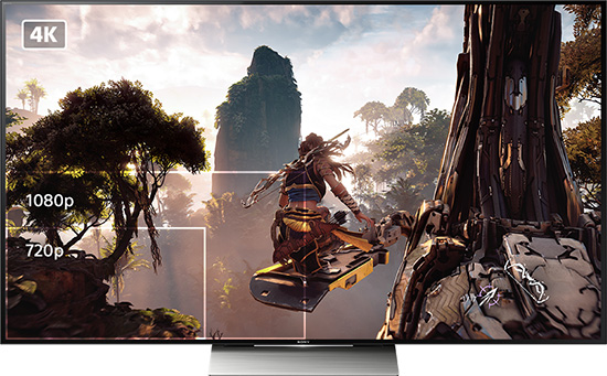 Sony PlayStation 4 Pro 4K Gaming